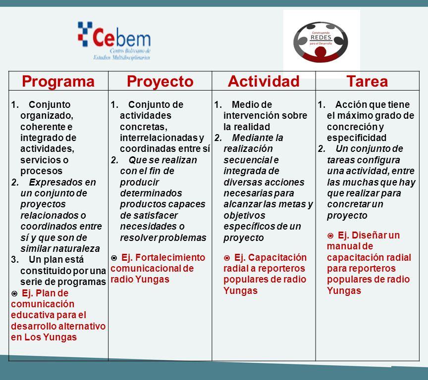 Programa Proyecto Actividad Tarea