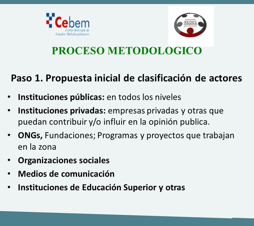 Paso 1. Propuesta inicial de clasificación de actores