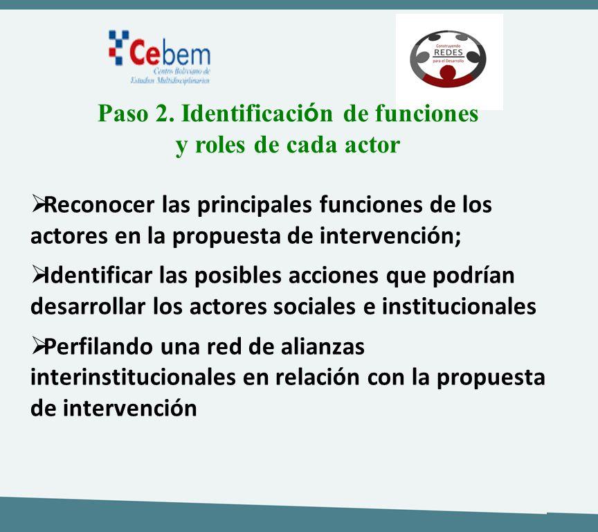 Paso 2. Identificación de funciones