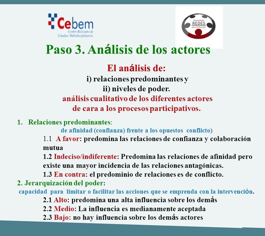Paso 3. Análisis de los actores
