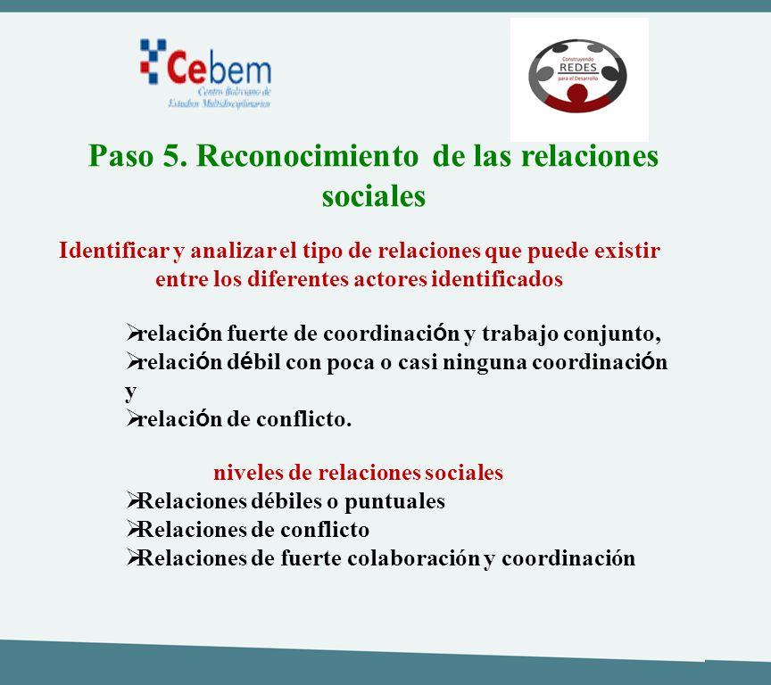 Paso 5. Reconocimiento de las relaciones sociales