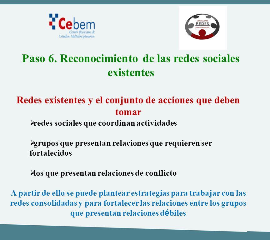 Paso 6. Reconocimiento de las redes sociales existentes