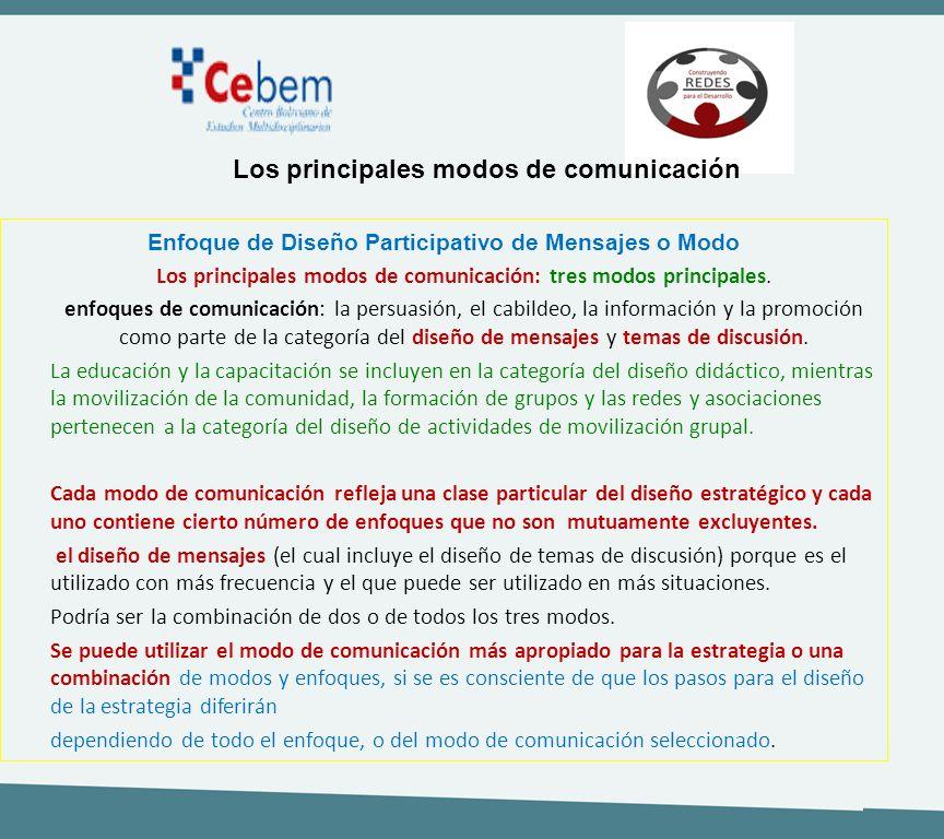 Los principales modos de comunicación