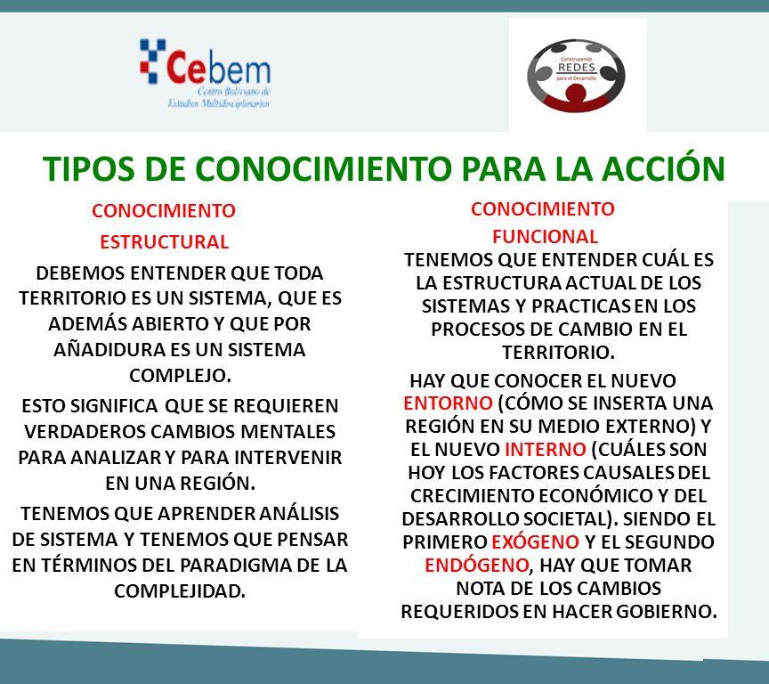 TIPOS DE CONOCIMIENTO PARA LA ACCIÓN