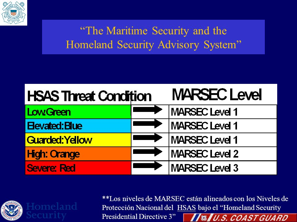 The Maritime Security and the Homeland Security Advisory System
