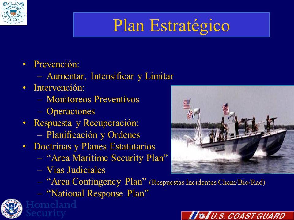 Plan Estratégico Prevención: Aumentar, Intensificar y Limitar