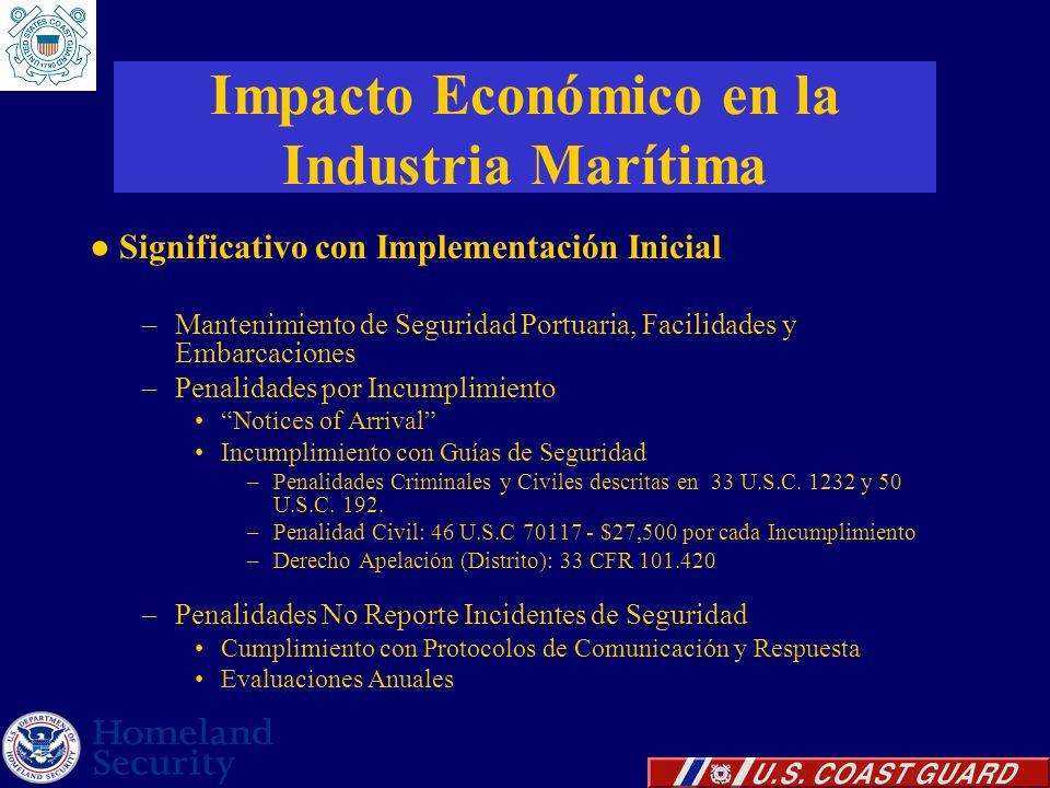 Impacto Económico en la Industria Marítima