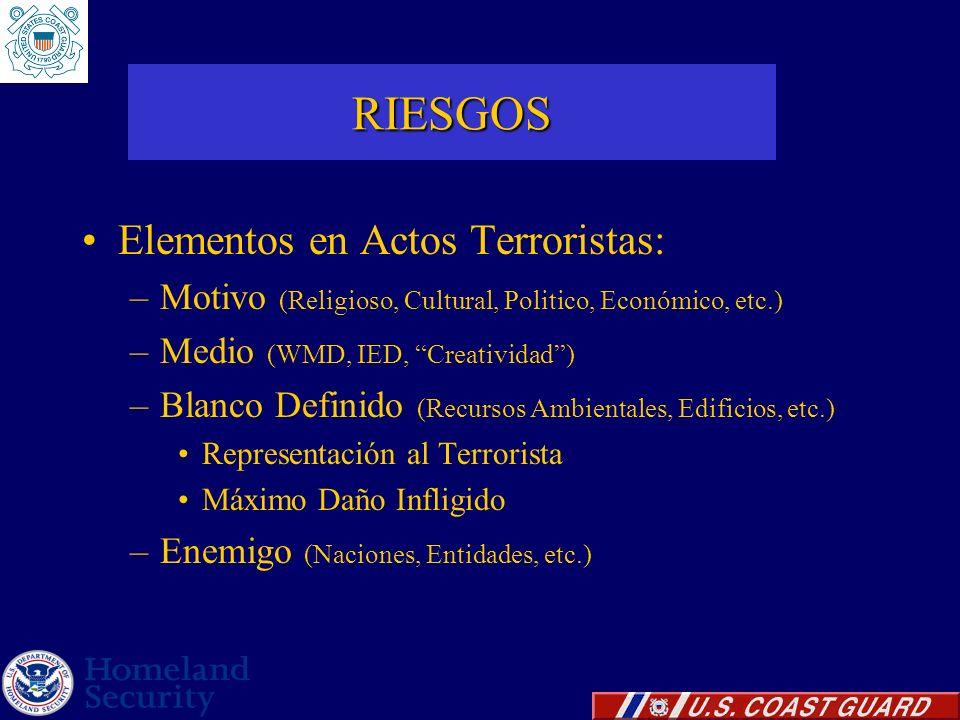 RIESGOS Elementos en Actos Terroristas: