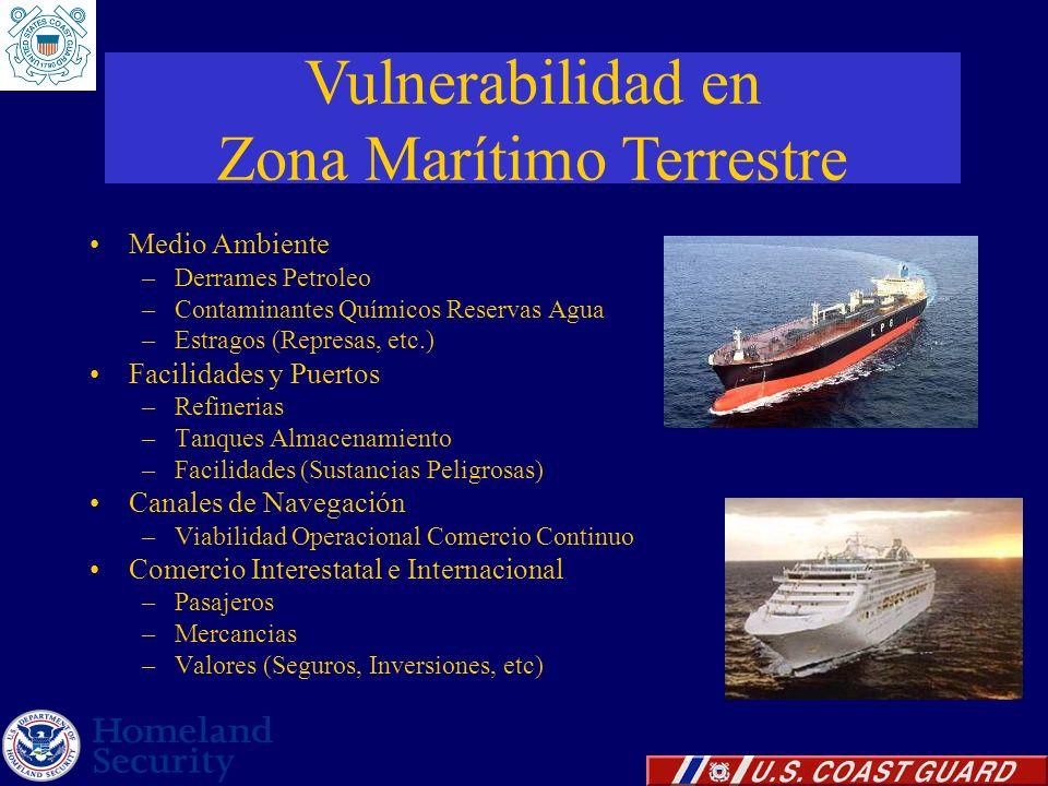Vulnerabilidad en Zona Marítimo Terrestre