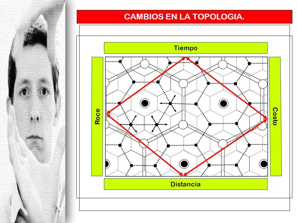 CAMBIOS EN LA TOPOLOGIA.