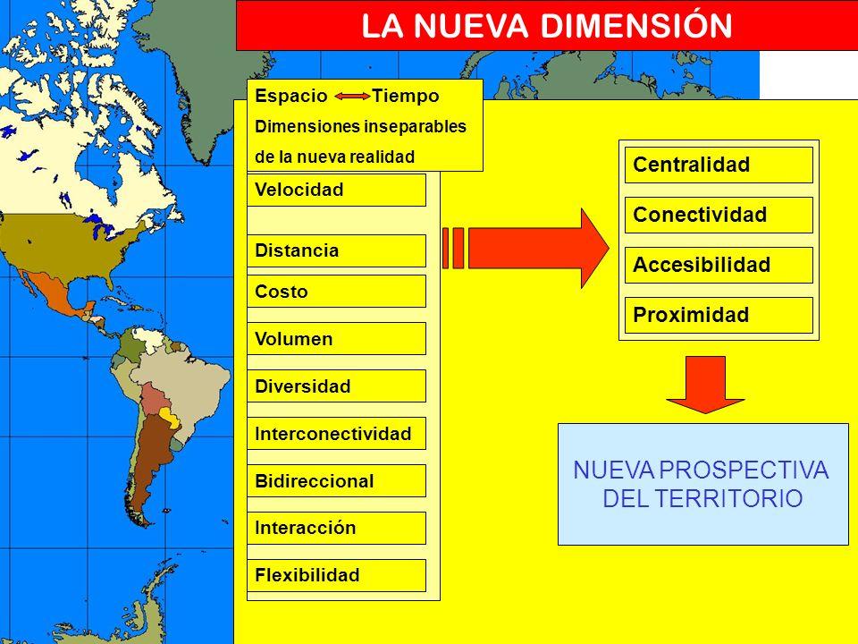 LA NUEVA DIMENSIÓN NUEVA PROSPECTIVA DEL TERRITORIO Centralidad