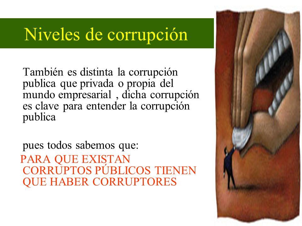 Niveles de corrupción