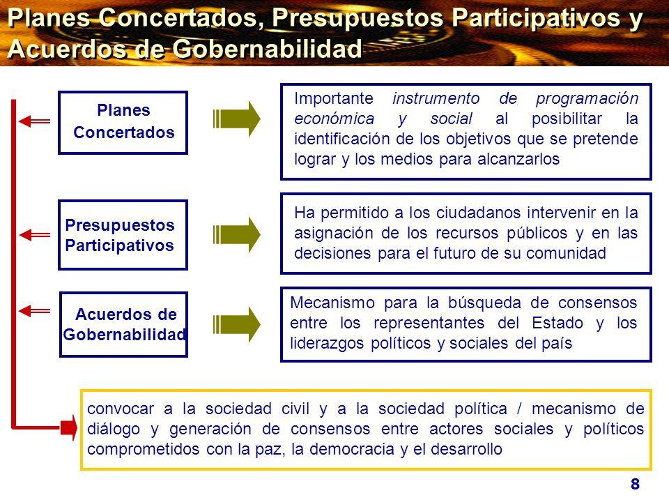 Planes Concertados, Presupuestos Participativos y Acuerdos de Gobernabilidad