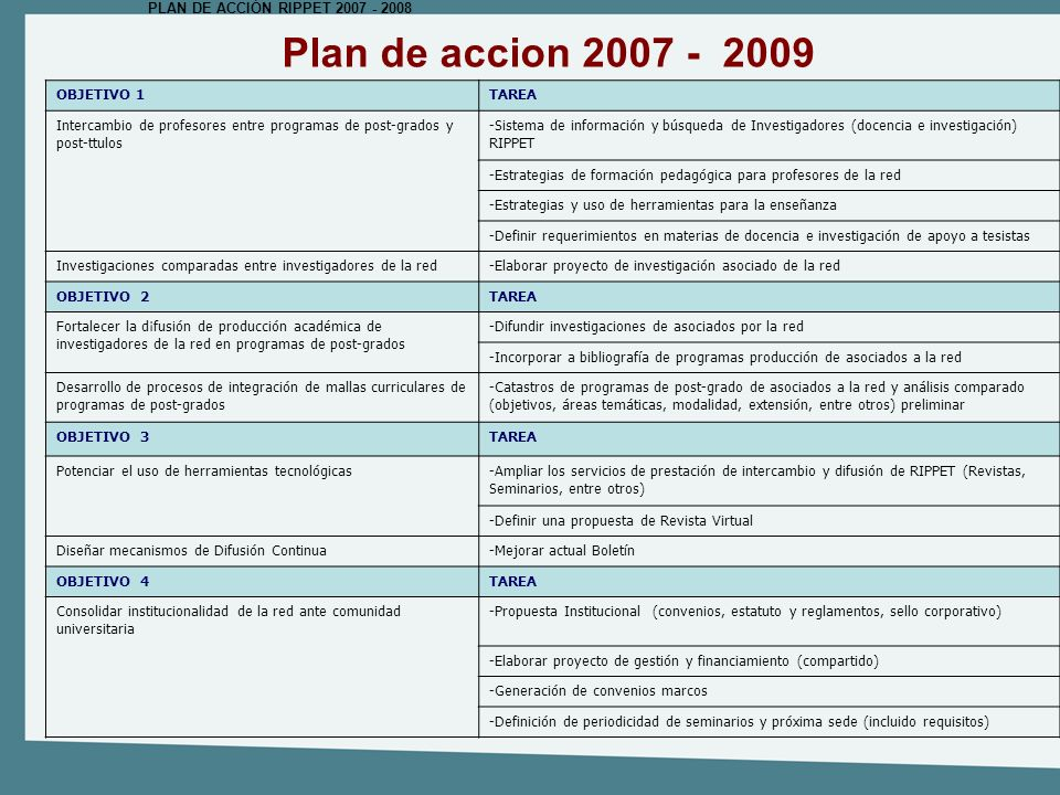 Plan de accion 2007 - 2009 PLAN DE ACCIÓN RIPPET 2007 - 2008