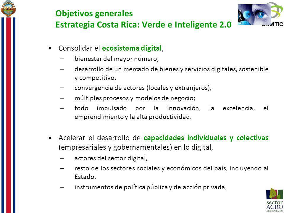 Objetivos generales Estrategia Costa Rica: Verde e Inteligente 2.0