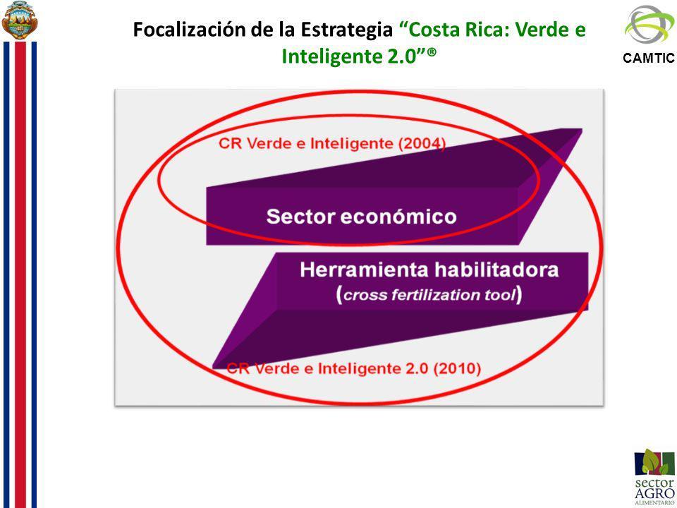 Focalización de la Estrategia Costa Rica: Verde e Inteligente 2.0 ®