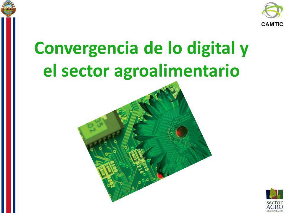 Convergencia de lo digital y el sector agroalimentario