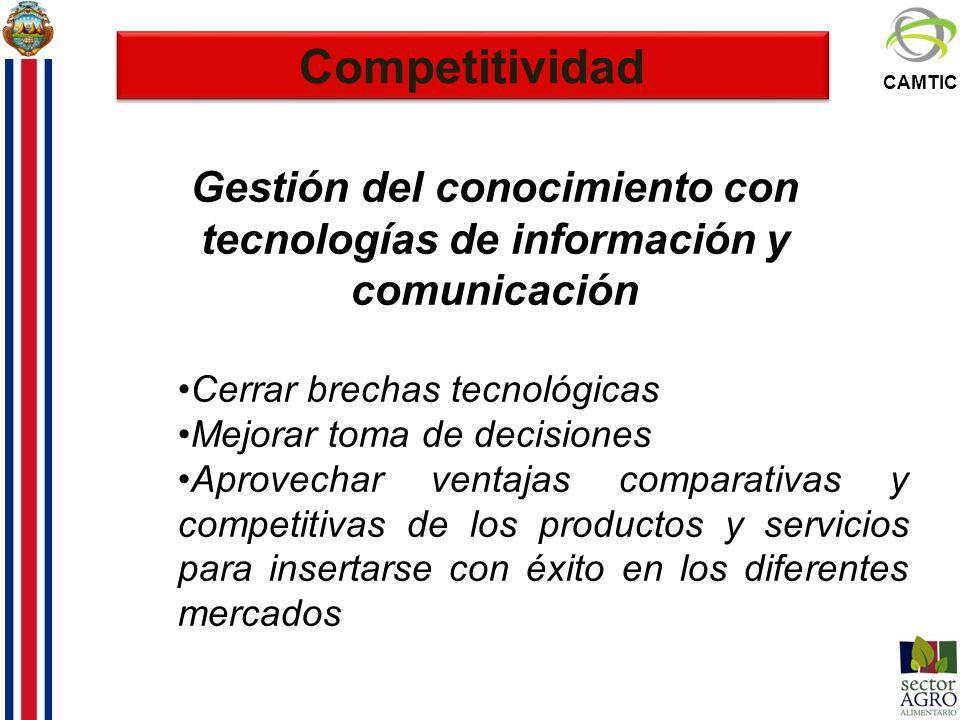 Gestión del conocimiento con tecnologías de información y comunicación