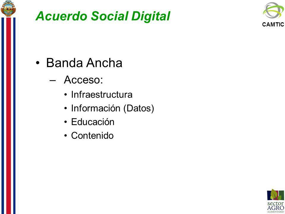 Acuerdo Social Digital