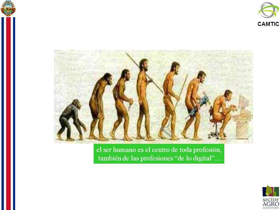 el ser humano es el centro de toda profesión,