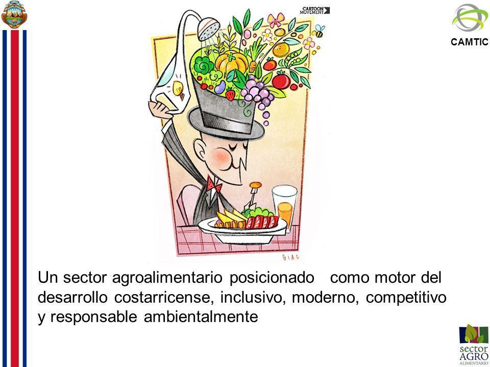 Un sector agroalimentario posicionado como motor del desarrollo costarricense, inclusivo, moderno, competitivo y responsable ambientalmente