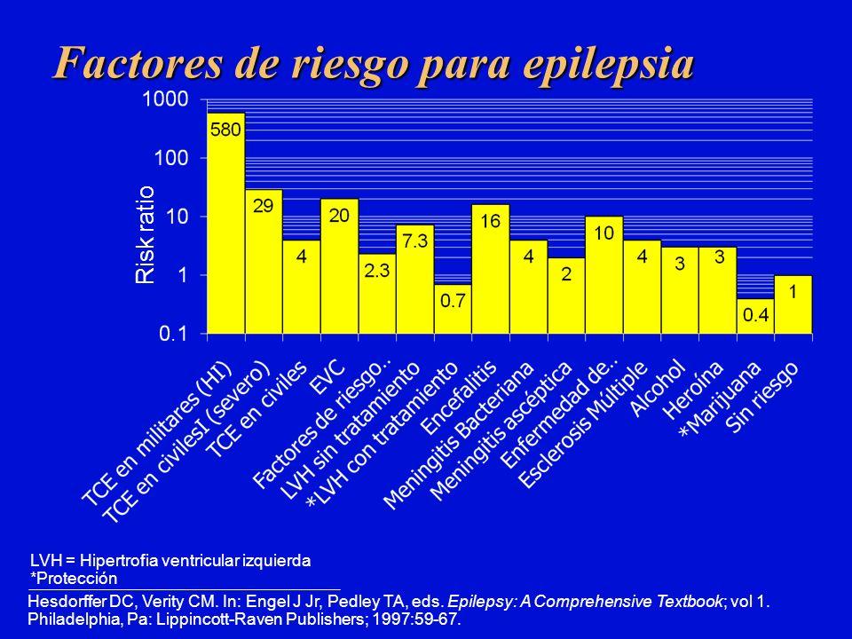 Factores de riesgo para epilepsia