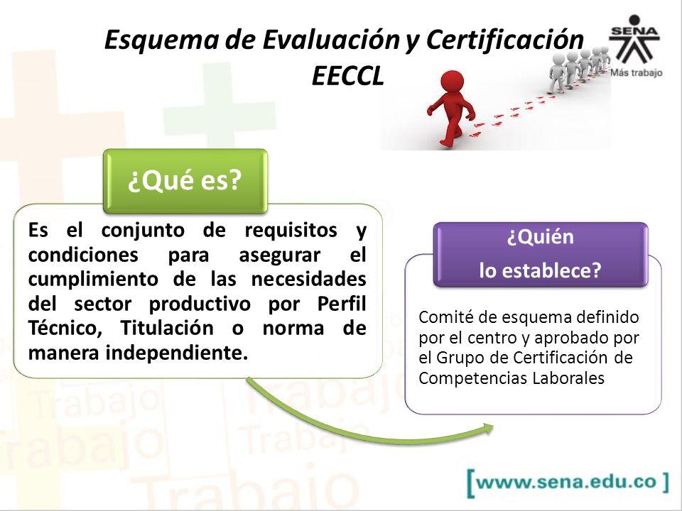 Esquema de Evaluación y Certificación