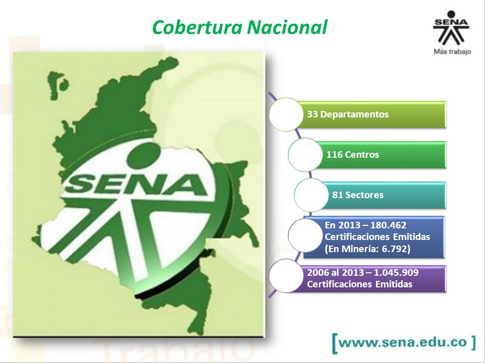 Cobertura Nacional 33 Departamentos 116 Centros 81 Sectores