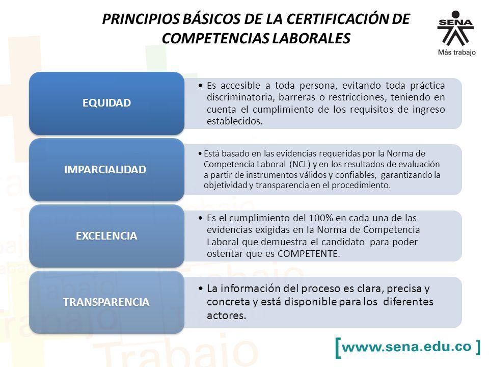 PRINCIPIOS BÁSICOS DE LA CERTIFICACIÓN DE COMPETENCIAS LABORALES