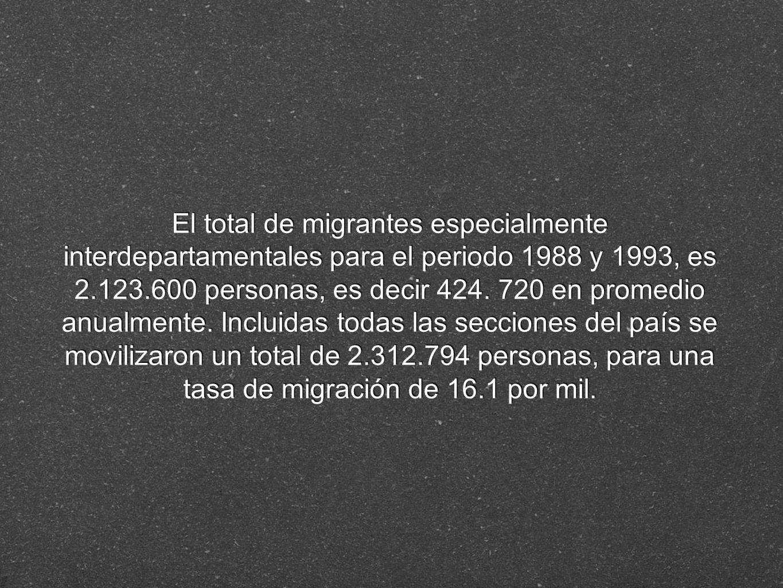 El total de migrantes especialmente interdepartamentales para el periodo 1988 y 1993, es 2.123.600 personas, es decir 424.