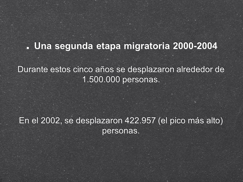 . Una segunda etapa migratoria 2000-2004