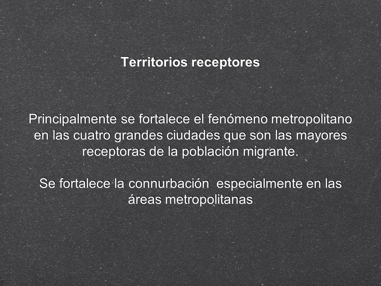 Territorios receptores