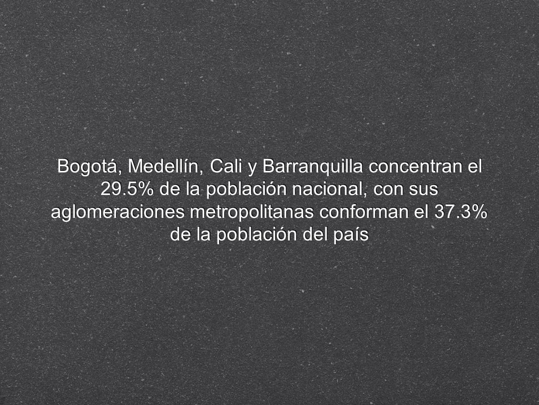 Bogotá, Medellín, Cali y Barranquilla concentran el 29