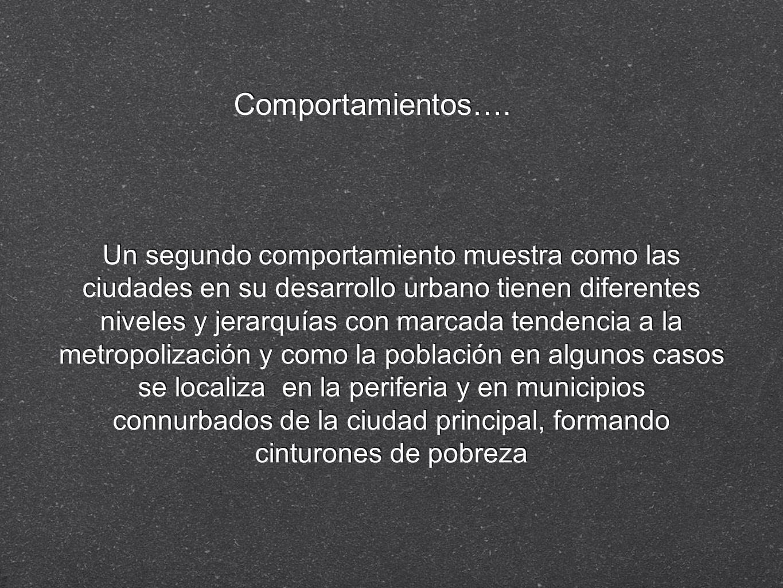 Comportamientos….
