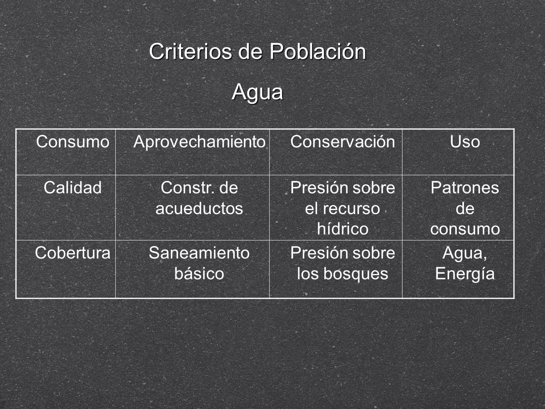 Criterios de Población Agua