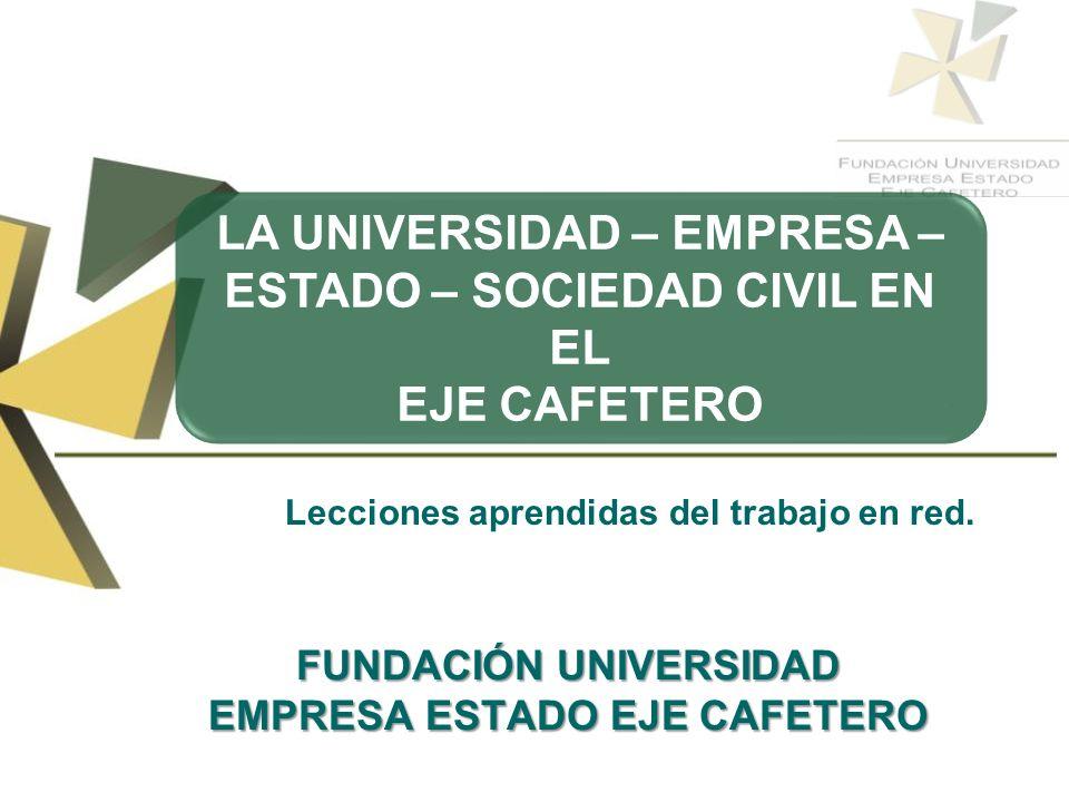 FUNDACIÓN UNIVERSIDAD EMPRESA ESTADO EJE CAFETERO