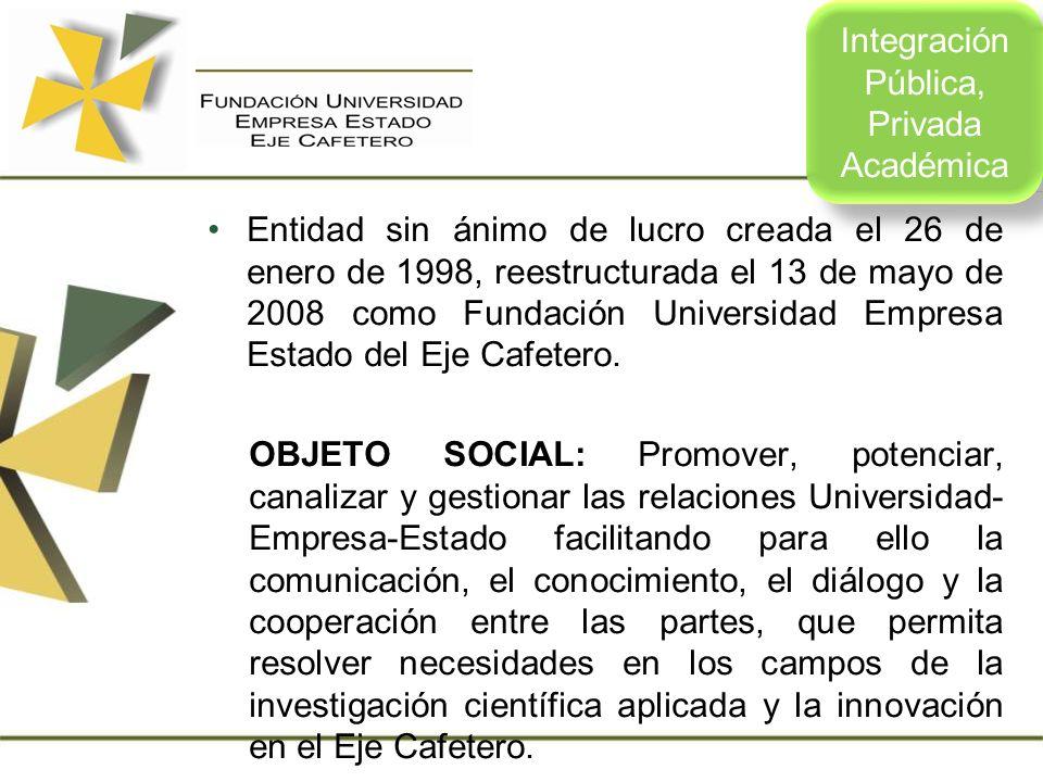 Integración Pública, Privada Académica