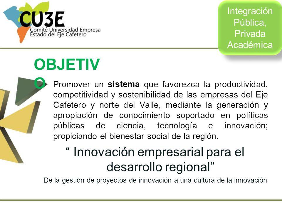 OBJETIVO Innovación empresarial para el desarrollo regional