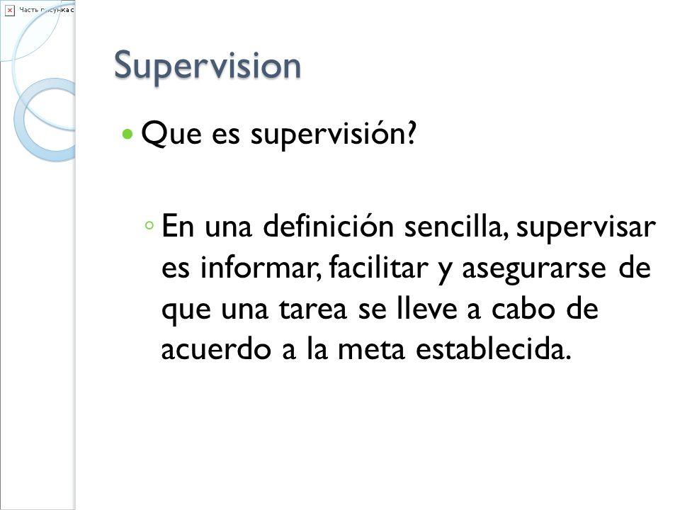 Supervision Que es supervisión