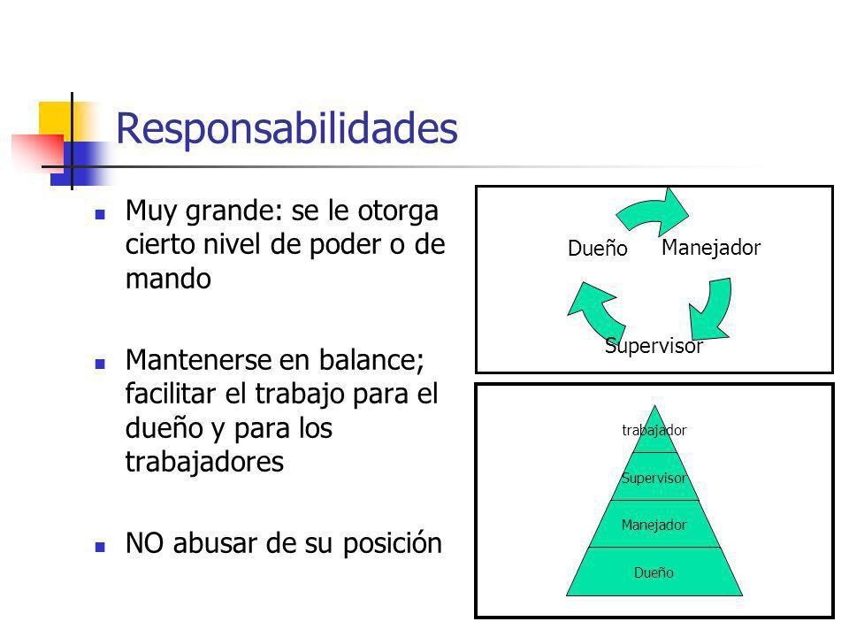 Responsabilidades Muy grande: se le otorga cierto nivel de poder o de mando.