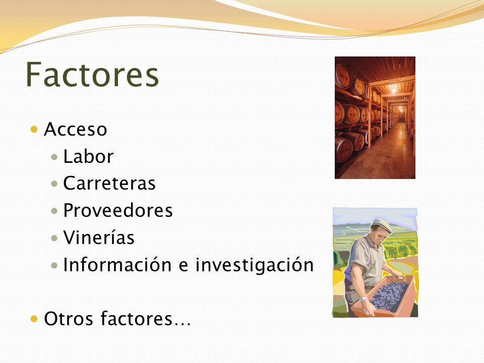 Factores Acceso Labor Carreteras Proveedores Vinerías