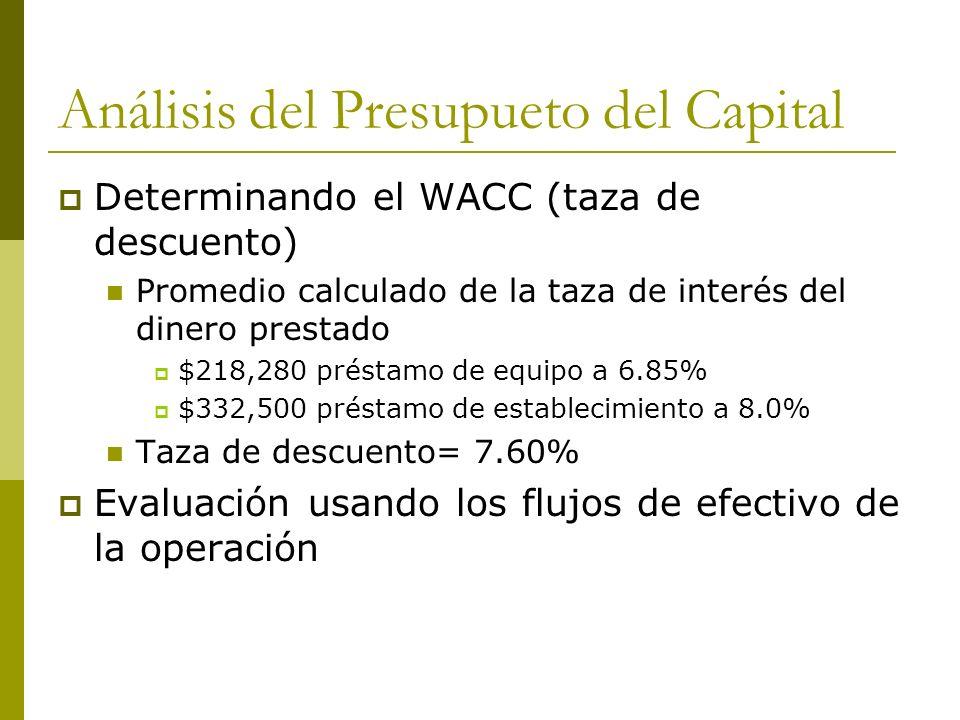 Análisis del Presupueto del Capital