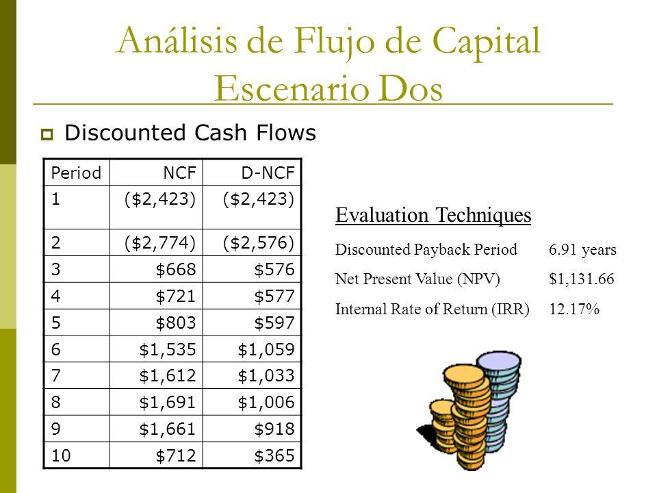 Análisis de Flujo de Capital Escenario Dos