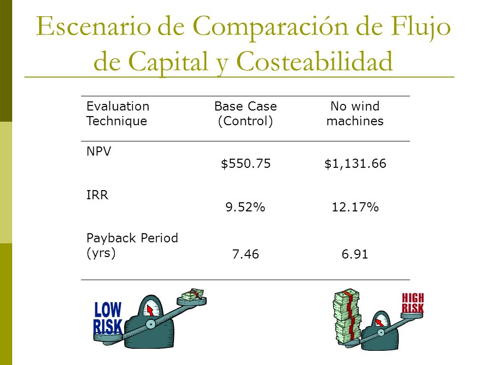Escenario de Comparación de Flujo de Capital y Costeabilidad