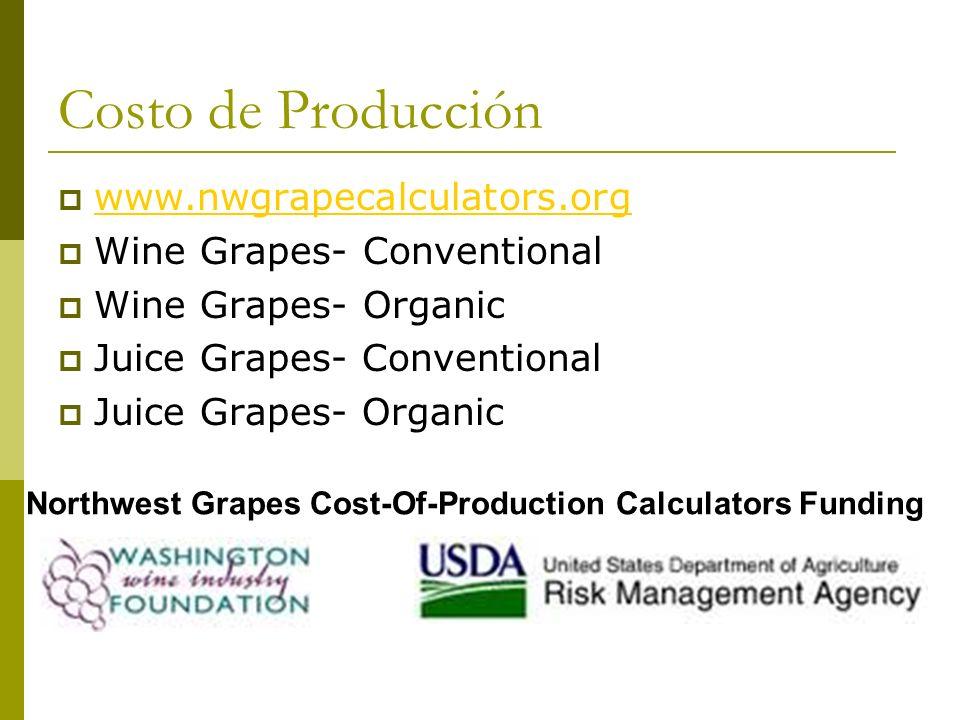 Costo de Producción www.nwgrapecalculators.org