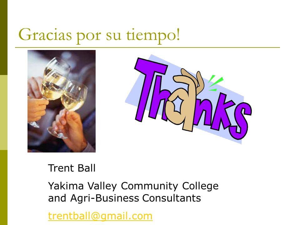 Gracias por su tiempo! Trent Ball