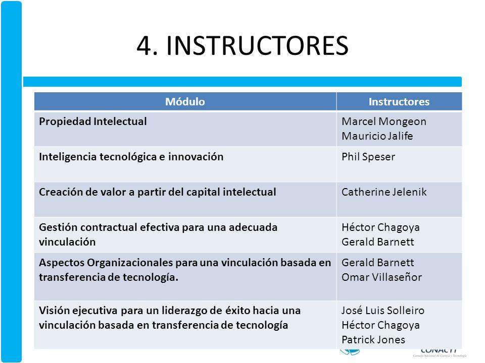 4. INSTRUCTORES Módulo Instructores Propiedad Intelectual