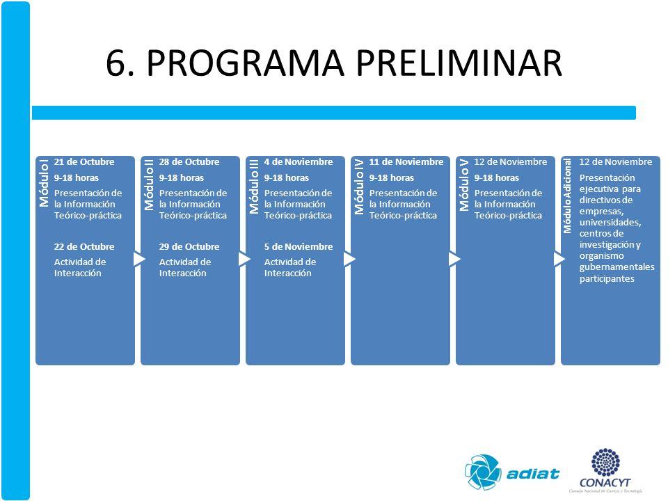 6. PROGRAMA PRELIMINAR Módulo I Módulo II Módulo III Módulo IV