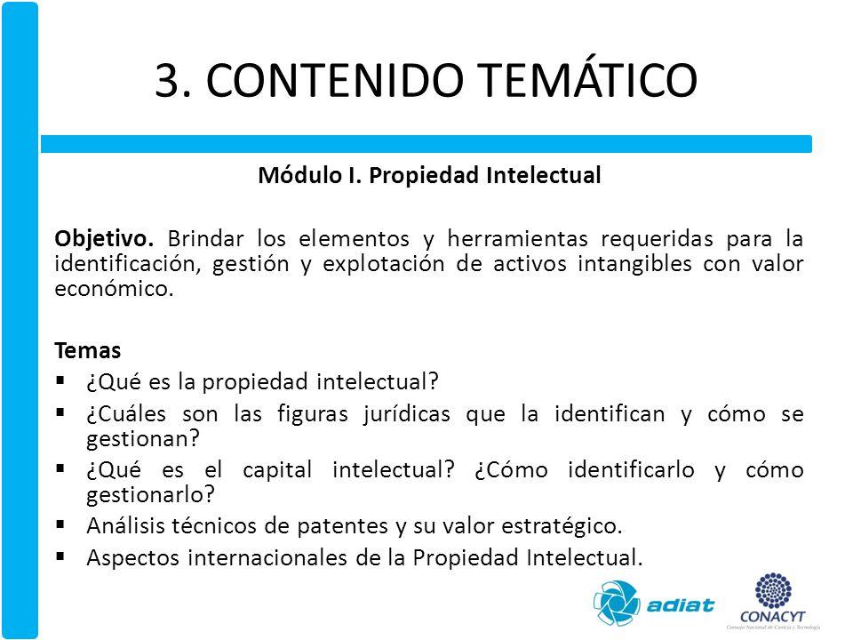 Módulo I. Propiedad Intelectual