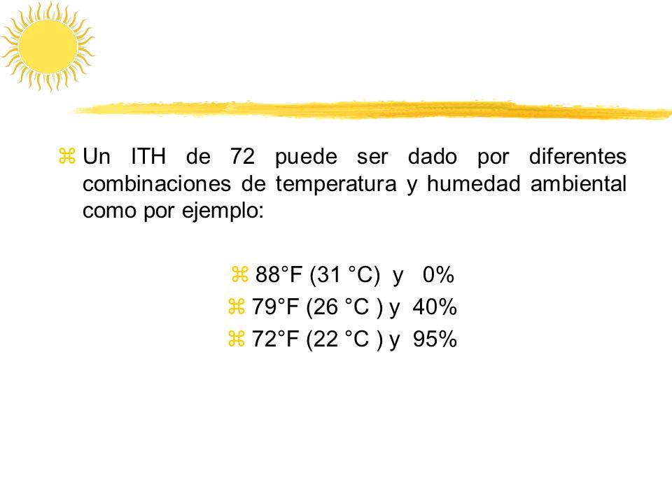 Un ITH de 72 puede ser dado por diferentes combinaciones de temperatura y humedad ambiental como por ejemplo: